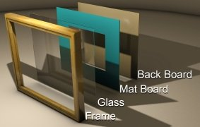 Picture Frame Anatomy