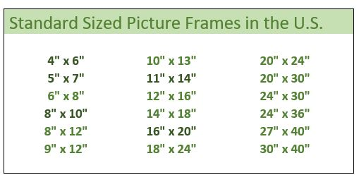 Standard Picture Frame Sizes