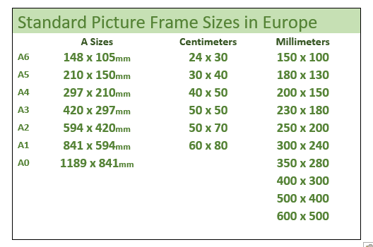 behind the lens when it comes to a camera 39 s sensor size bigger