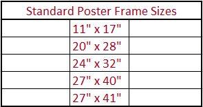 Standard Poster Frame Size